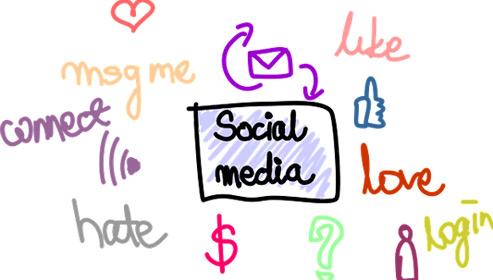 social media marketing bangalore